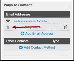 Vælg standard e-mailadresse