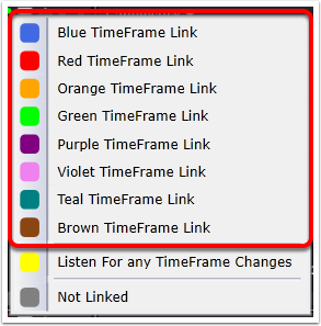 3. To change this behavior, set your charts to different Timeframe linking color groups.