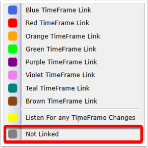 If you choose grey this chart will not change unless you manually change it. (Grey is the default)