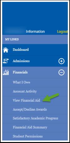 View Financial Aid menu
