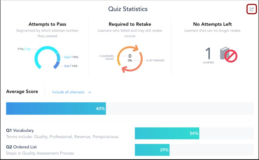 View Quiz Statistics