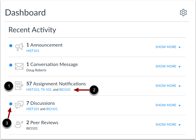 View Recent Activity Indicators