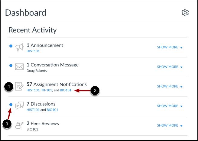 View Recent Activity Indicators