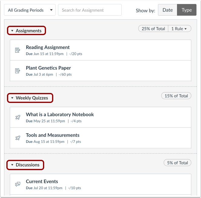 View Assignments by Type