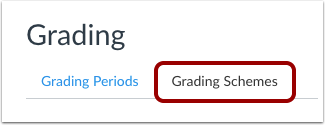 Open Grading Schemes