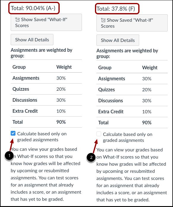 Ver calificaciones actuales y totales