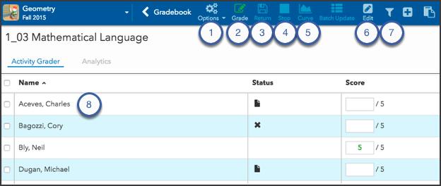 Activity Grader tab