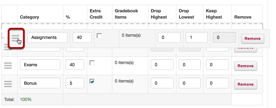Reordering categories.