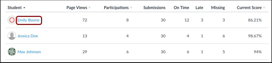 Åpne Studentanalyser