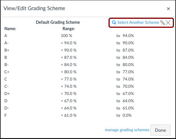Select Grading Scheme