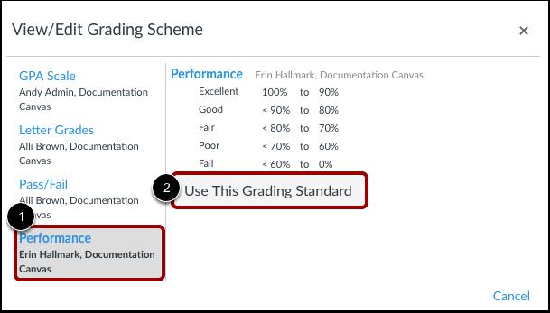 Ver esquemas de calificación