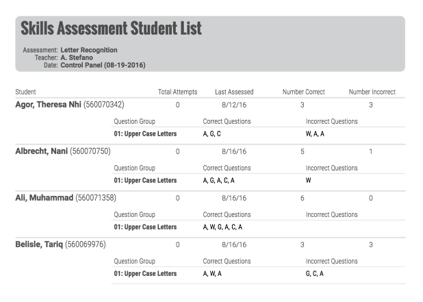 U320 Skills Assessment Reports For Teachers Illuminate Education This assessment is based upon the documents provided. u320 skills assessment reports for