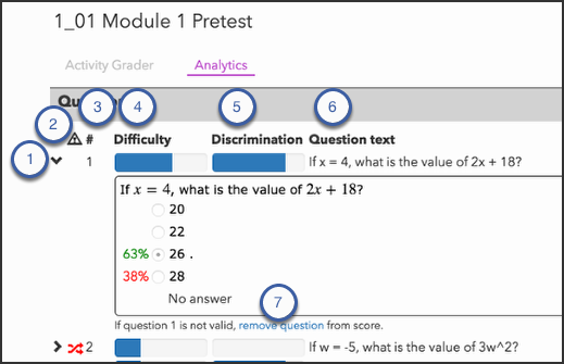 Review questions Analytics