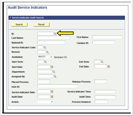 Audit Service Indicators page