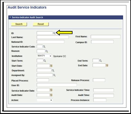 Audit Service Indicators page