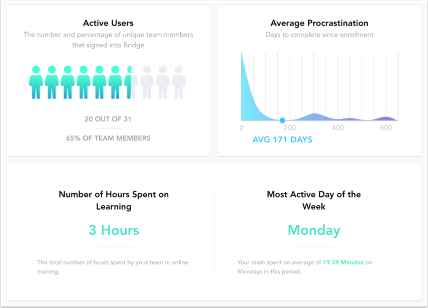 View Dashboard Statistics