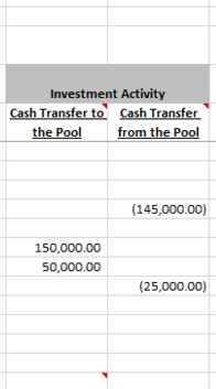 Enter any cash flow to/from the investment pool.