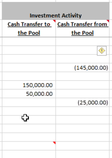 Enter the cash that was transferred to/from the pool that period.