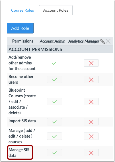 Modify User Role and Permissions