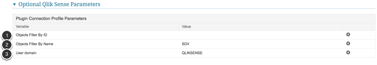 Optional Qlik Sense Parameters