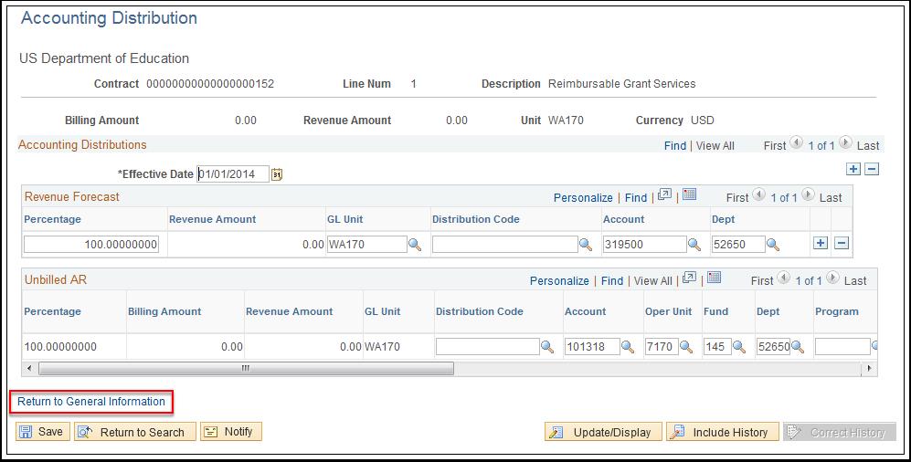 Accounting Distribution