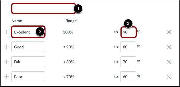 Editar esquema de calificación