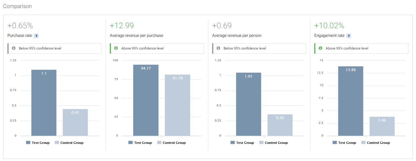 reporting-value-control-comparison