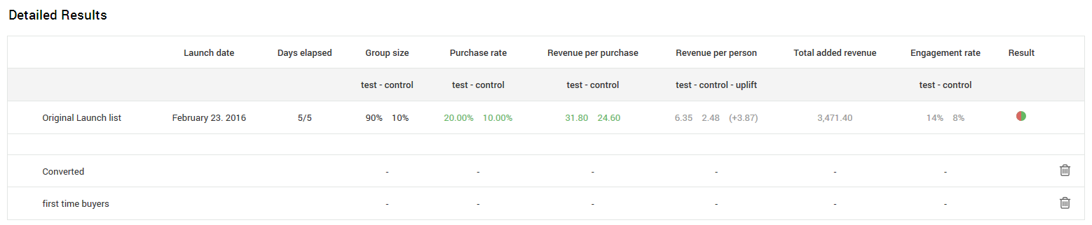 reporting-value-control-detailed-results