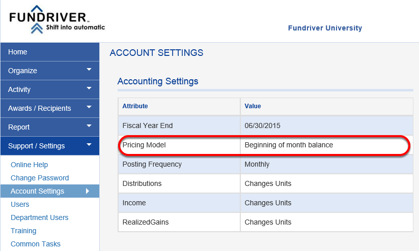Click on ACCOUNT SETTINGS.  Your pricing model will display on the second row of the ACCOUNT SETTINGS table.