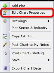 2. Select Edit Chart Properties.