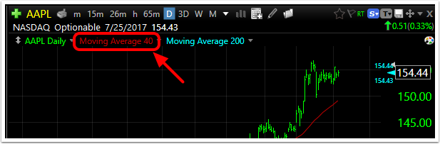 2. Click on the label for the moving average you want to do the crossing.