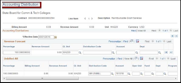 Accounting Distribution tab