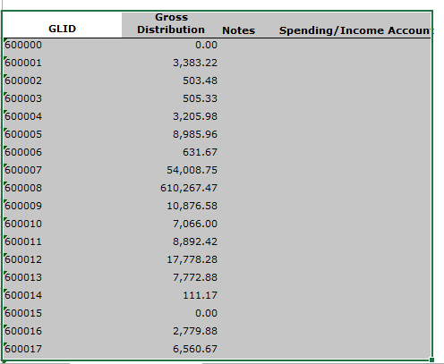 Select your data and copy the four columns by right clicking and selecting COPY or using Ctrl + C.