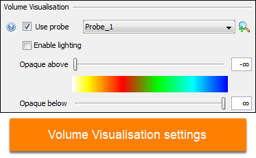 Volume visualisation