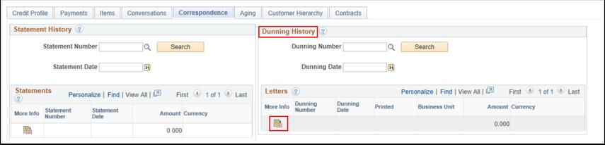 Dunning History