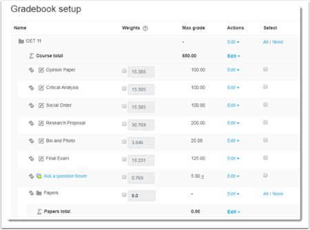 The Gradebook setup page will display.