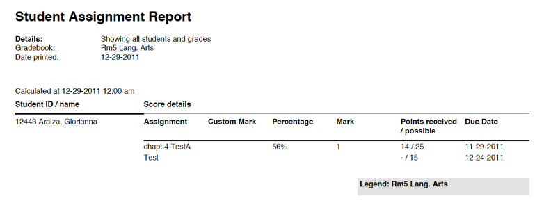 Assignment Report