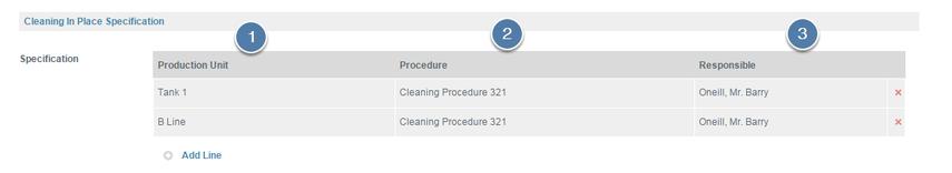 Define CIP Specification