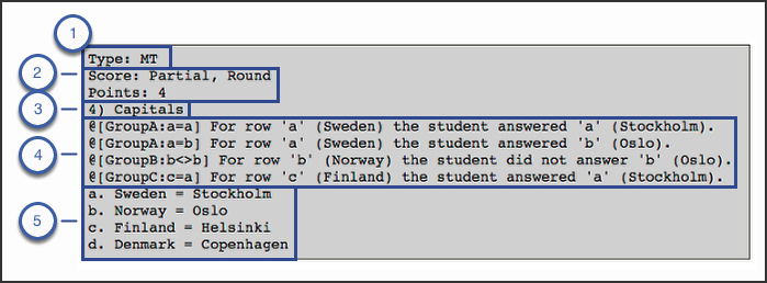 Building questions with the Text editor