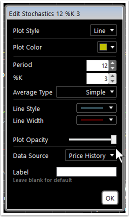 3. Each Indicator will have different fields that can be customized.