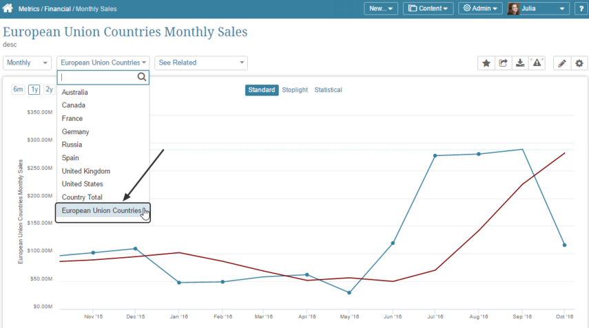 A new Chart with aggregated data is now available in the Dimension Values drop-down list and at the Homepage