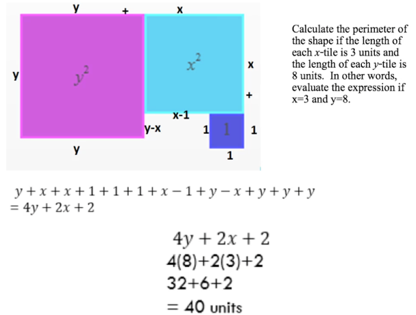 Algebra Tiles: Evaluating Expressions Part 2: