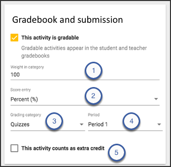 IMage of the gradebook and submission card.