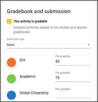 image showing gradebook and submission with categories and points possible