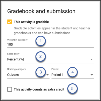 Image of the gradebook and submission card displaying the options just listed.