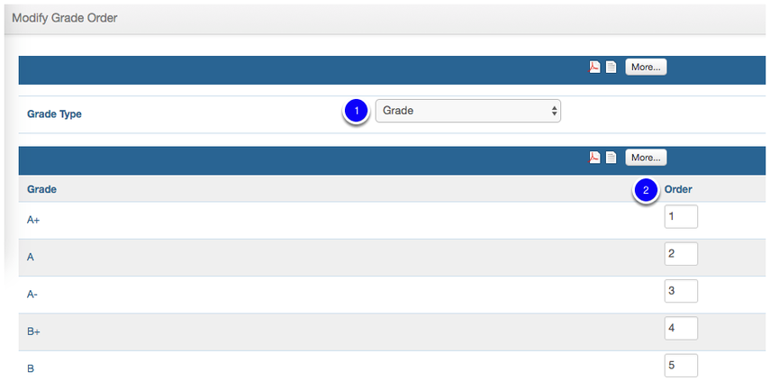 Modify Grade Order