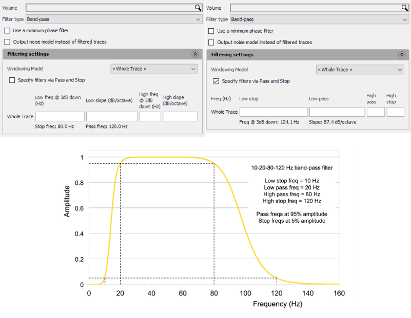 Define band-pass filter settings