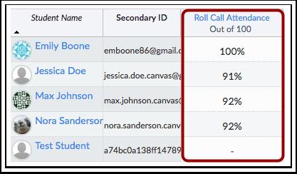 Roll Call Attendance Column in Gradebook
