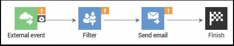 ac-program-example-2