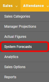 "Go to the ""System Forecasts"" page."